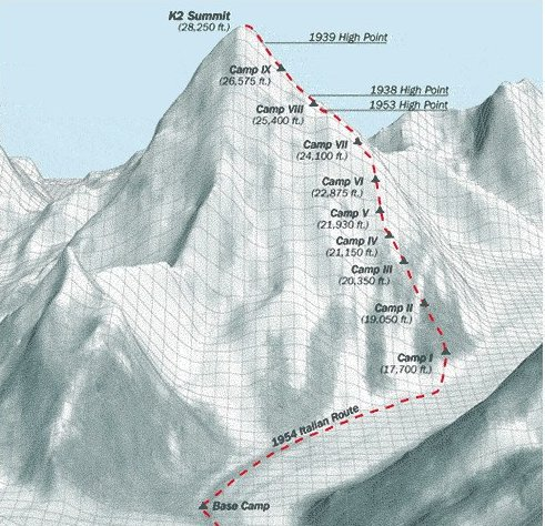 K2 Mountain Map youtube virtual ascent of k2 k2 ascent route
